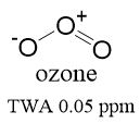 Ozone Decomposition