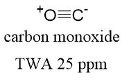 CO Oxidation at Ambient Temperature